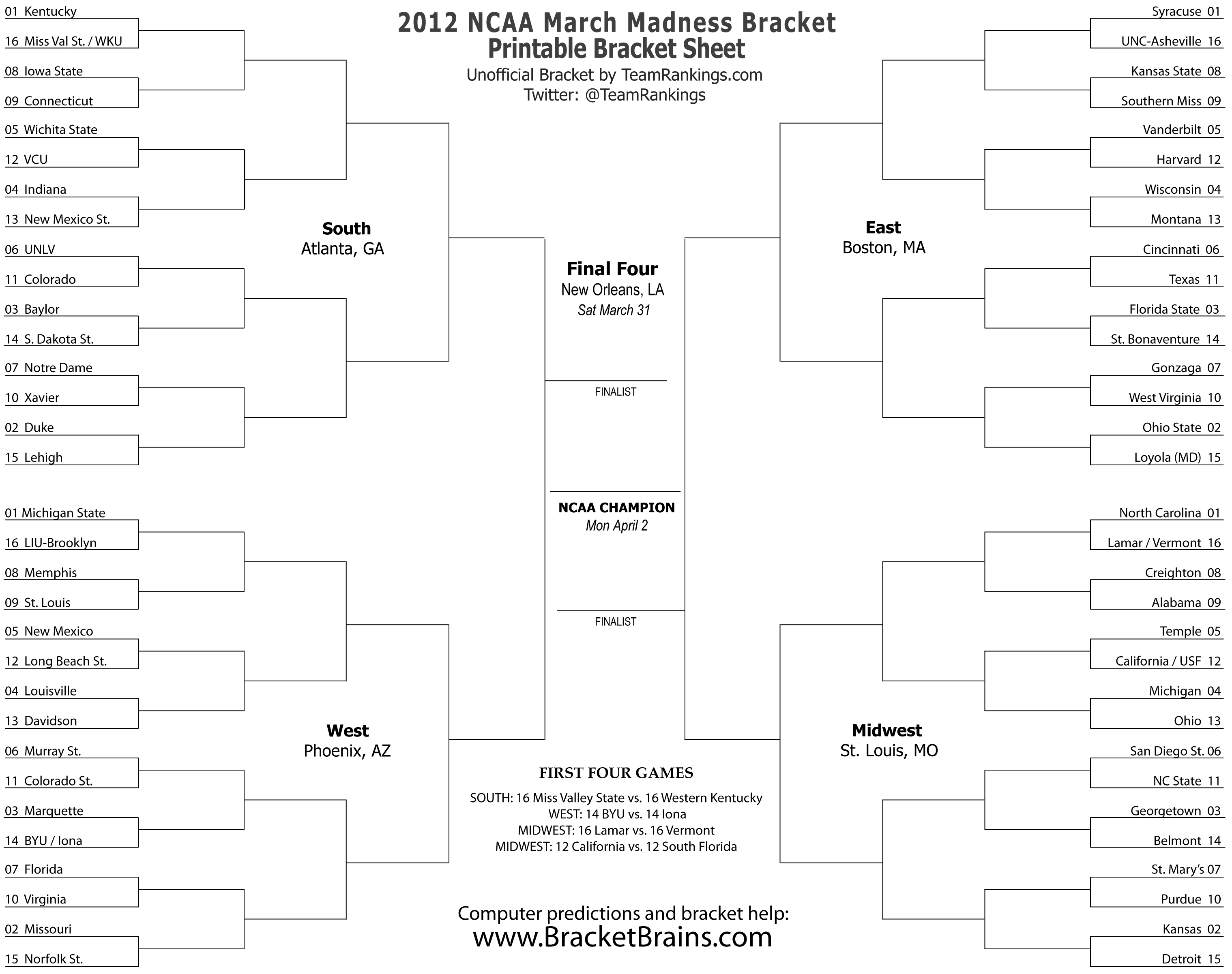 2013 March Madness Bracket Filled Out March madness